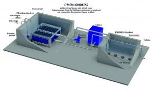 C-MEM-ionoxess_Vorlage_DEU