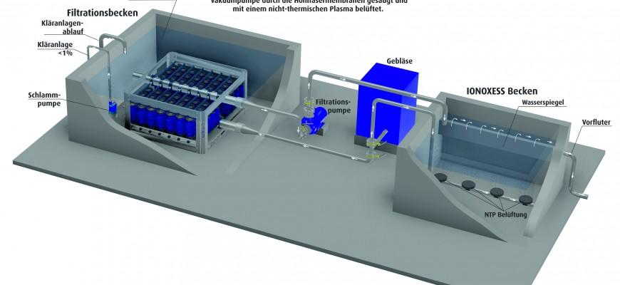 Neu: Broschüren über die innovative Verfahrenskombination C-MEM – ionOXess